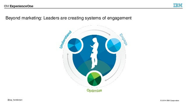 @jay_henderson © 2014 IBM Corporation  Beyond marketing: Leaders are creating systems of engagement