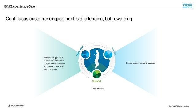 @jay_henderson © 2014 IBM Corporation  Continuous customer engagement is challenging, but rewarding  Siloed systems and pr...