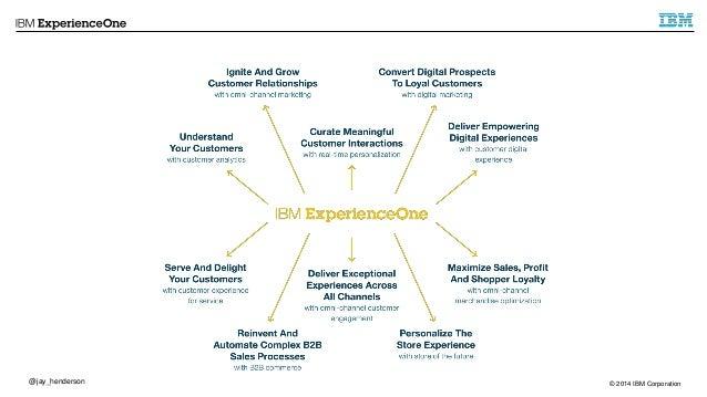 @jay_henderson © 2014 IBM Corporation
