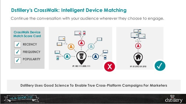© 2015 Dstillery. All Rights Reserved. Proprietary and Confidential Dstillery's CrossWalk: Intelligent Device Matching Con...