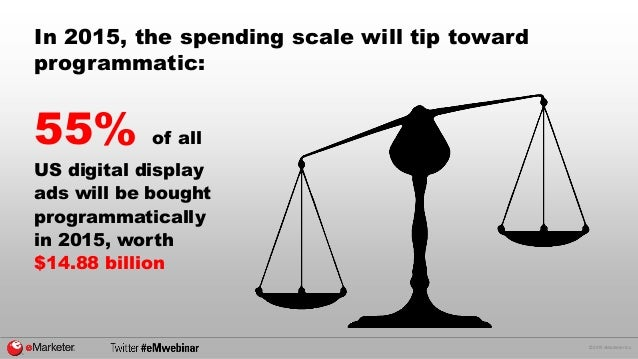 © 2015 eMarketer Inc. In 2015, the spending scale will tip toward programmatic: 55% of all US digital display ads will be ...