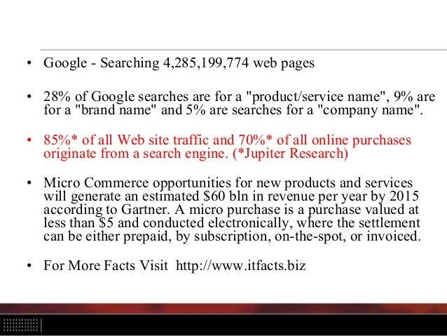 """• Google - Searching 4,285,199,774 web pages • 28% of Google searches are for a """"product/service name"""", 9% are for a """"bran..."""