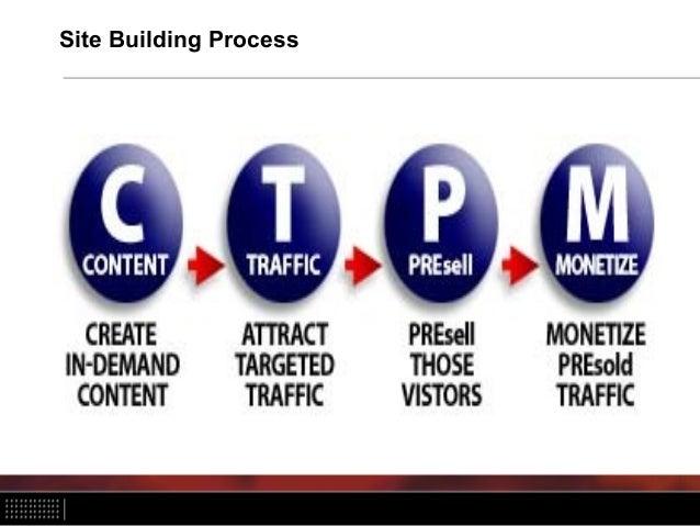 Site Building Process