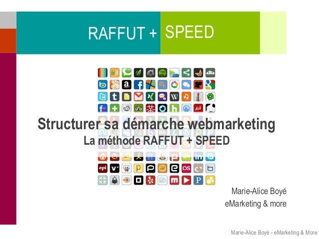 Structurer sa démarche webmarketing  La méthode RAFFUT + SPEED  Marie-Alice Boyé  eMarketing & more  RAFFUT + SPEED  Marie...