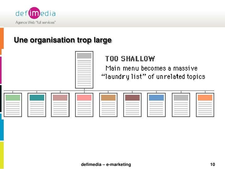 10<br />Une organisation trop large<br />