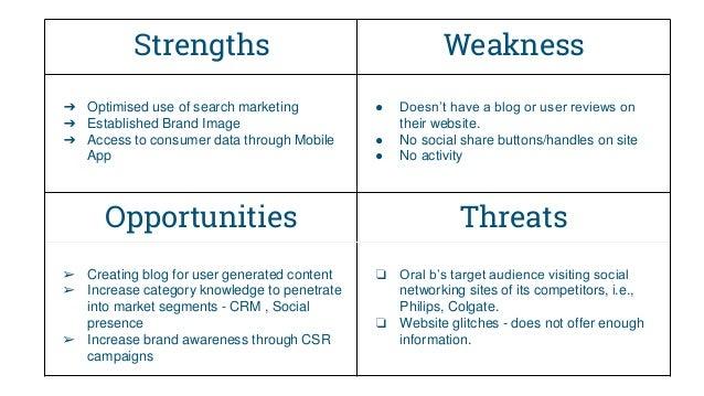 Oral-B e-marketing Strategy