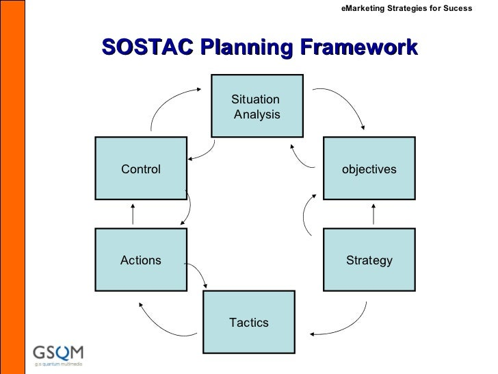 e marketing planning sostac framework Companies and individuals are upgrading their team's skill sets and ensuring a unified planning framework using sostac ®   sostac® digital marketing planning .