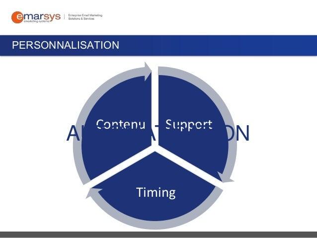 ECP2013 - Bonnes pratiques pour automatiser vos campagnes emarketing Slide 3
