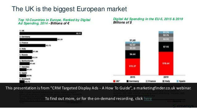 Digital Ad Spending in the EU-5, 2015 & 2019 Billions of $ Top 10 Countries in Europe, Ranked by Digital Ad Spending, 2014...