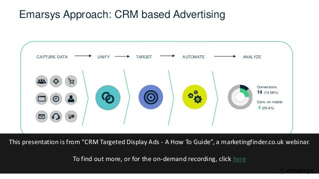 Emarsys Approach: CRM based Advertising CAPTURE DATA UNIFY AUTOMATETARGET ANALYZE Conversions 4 (25.4%) Conv. on mobile 14...