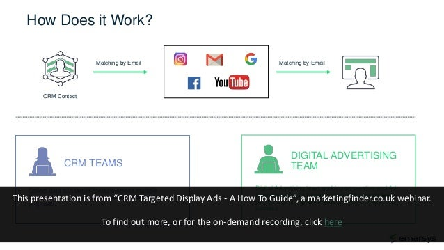 How Does it Work? Collect data and target contacts across multiple channels. Results are measured and optimizations propos...