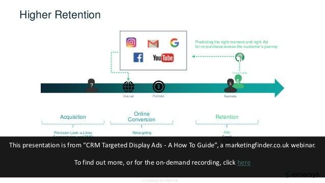 Higher Retention Company confidential Retargeting Online Conversion Precision Look-a-Likes Segmentation and DMP Acquisitio...