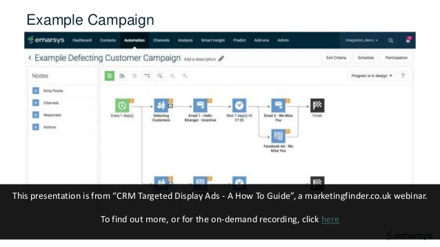"""Example Campaign This presentation is from """"CRM Targeted Display Ads - A How To Guide"""", a marketingfinder.co.uk webinar. T..."""