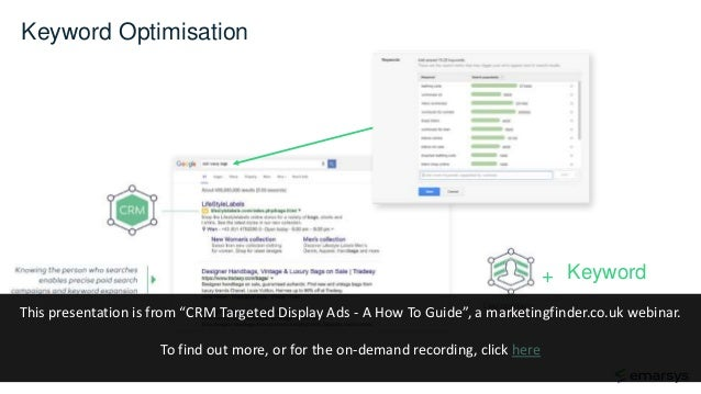 """Keyword Optimisation + Keyword This presentation is from """"CRM Targeted Display Ads - A How To Guide"""", a marketingfinder.co..."""