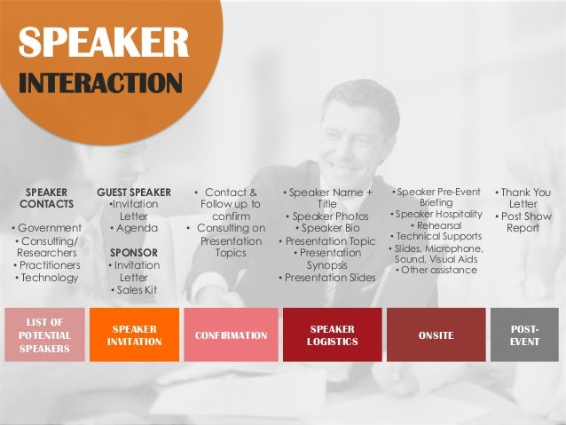 Effective conference management a focus on content development speaker interaction post event speaker invitation altavistaventures Image collections