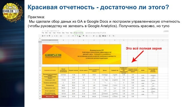 Красивая отчетность - достаточно ли этого? Практика: Мы сделали сбор даных из GA в Google Docs и построили управленческую ...