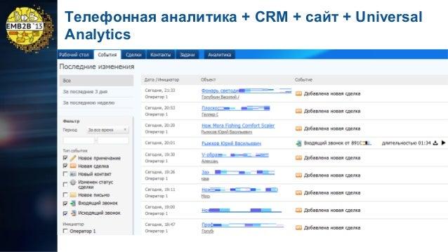 Телефонная аналитика + CRM + сайт + Universal Analytics