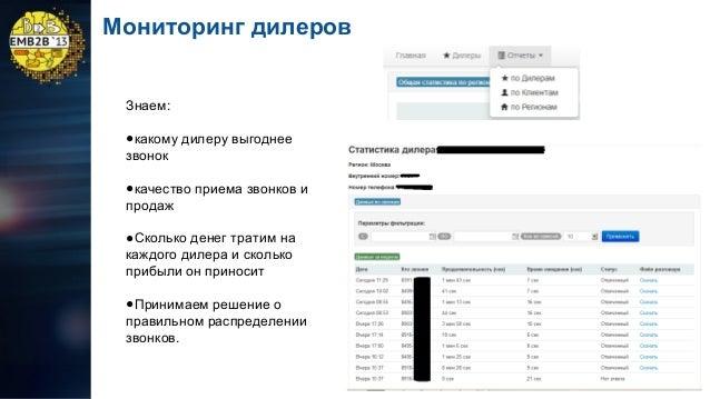 Мониторинг дилеров Привлечение посетителей из различных каналов  отдельные глубокие тесты каналов и страниц  Сайт производ...