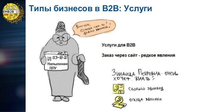 Типы бизнесов в B2B: Услуги