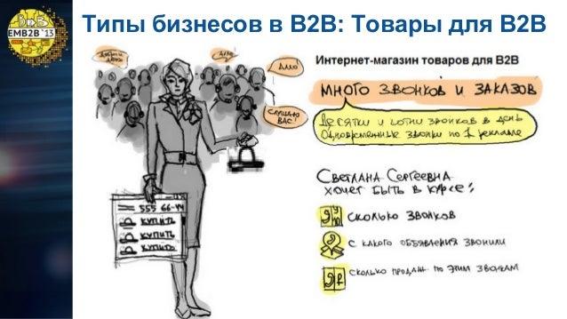 Типы бизнесов в B2B: Товары для B2B