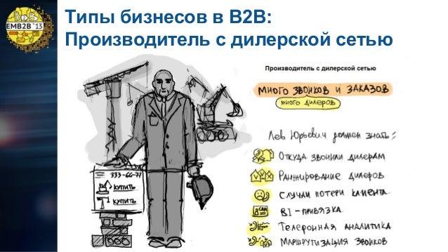Типы бизнесов в B2B: Производитель с дилерской сетью