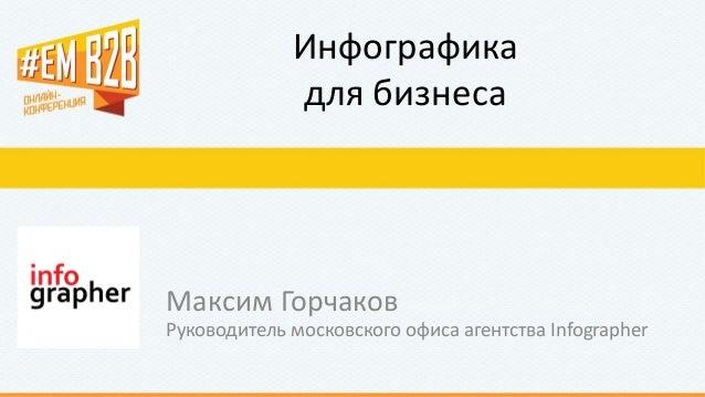 Инфографика для бизнеса  Максим Горчаков  Руководитель московского офиса агентства Infographer