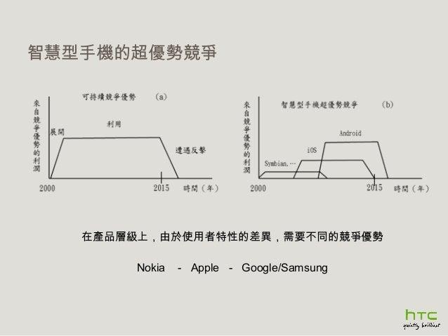 智慧型手機的超優勢競爭  在產品層級上,由於使用者特性的差異,需要不同的競爭優勢 Nokia  - Apple - Google/Samsung