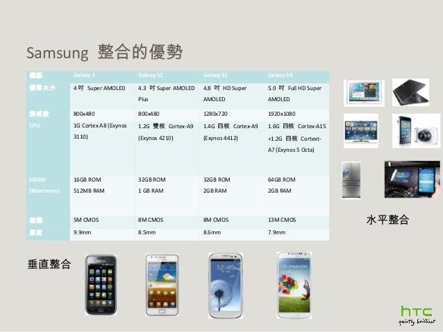 Samsung 整合的優勢 機型  Galaxy S  Galaxy S2  Galaxy S3  Galaxy S4  螢幕大小  4 吋 Super AMOLED  4.3 吋 Super AMOLED  4.8 吋 HD Super  5...