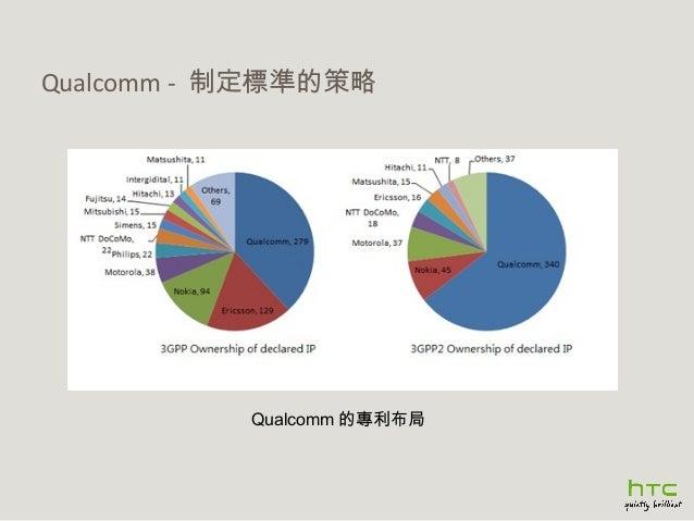 Qualcomm - 制定標準的策略  Qualcomm 的專利布局