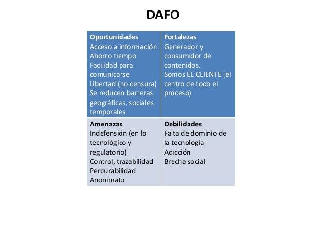 DAFOOportunidades           FortalezasAcceso a información    Generador yAhorro tiempo           consumidor deFacilidad pa...