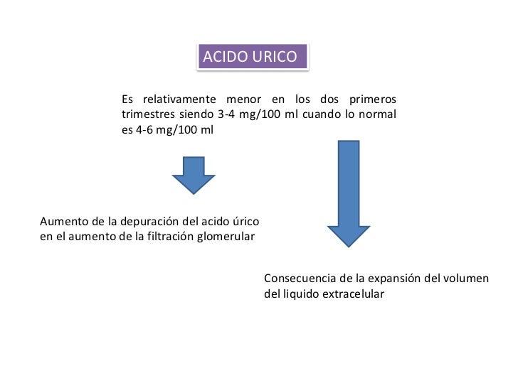 valores normales y anormales de acido urico en sangre y orina se puede beber cerveza sin alcohol si tienes acido urico alpiste para bajar el acido urico