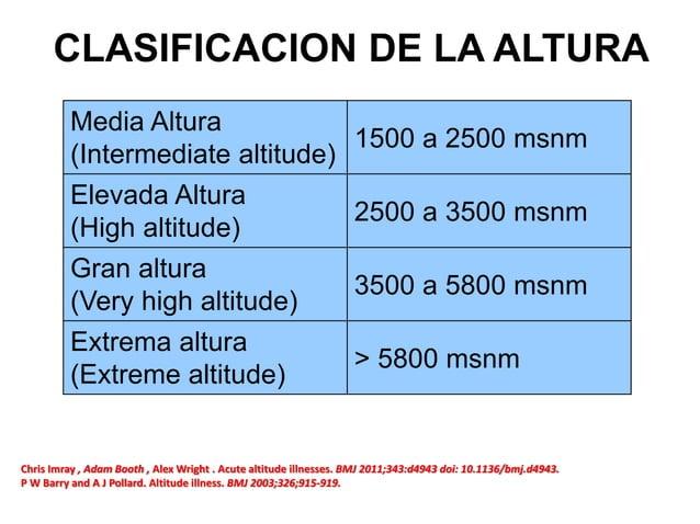CLASIFICACION DE LA ALTURA Media Altura (Intermediate altitude) 1500 a 2500 msnm Elevada Altura (High altitude) 2500 a 350...