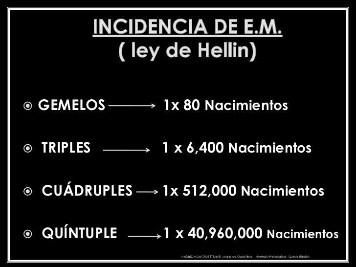    GEMELOS      1x 80 Nacimientos   TRIPLES      1 x 6,400 Nacimientos   CUÁDRUPLES   1x 512,000 Nacimientos   QUÍNTUP...