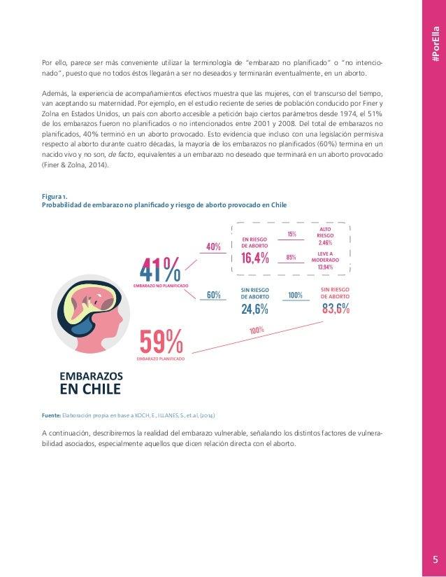 96467272b Probabilidad de embarazo no planificado y riesgo de aborto provocado en  Chile  5.