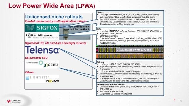 Webinar Keysight: Soluções de Teste para Tecnologias
