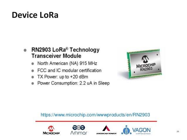 Webinar: Tecnologia LoRa – Do dispositivo à nuvem