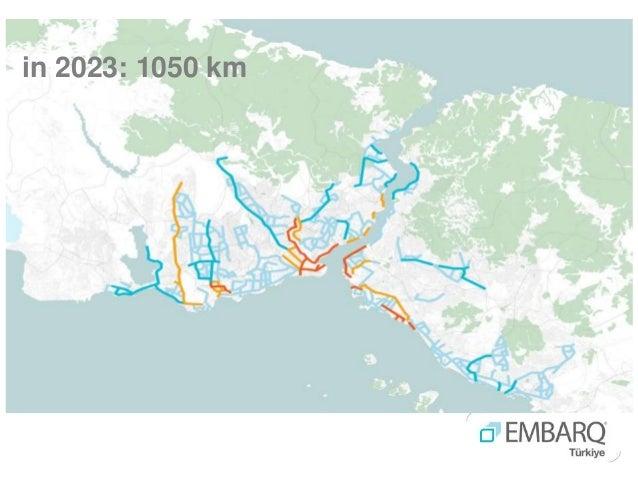 in 2023: 1050 km