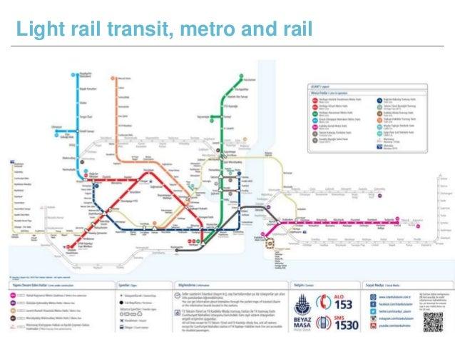 Light rail transit, metro and rail