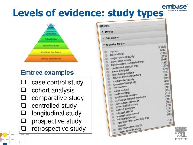 Case control study level of evidence