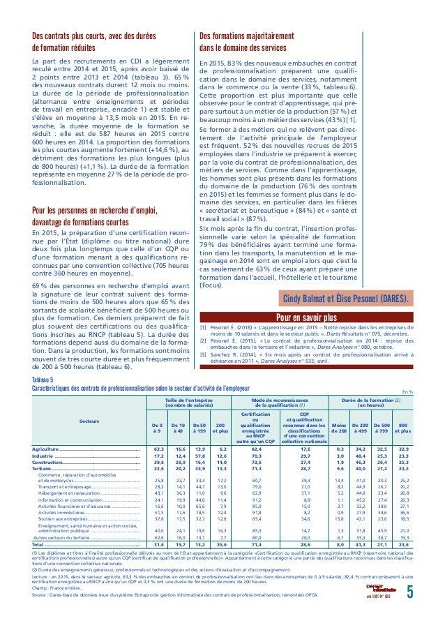 Hausse Du Nombre D Embauches En Contrat De Professionnalisation En 20