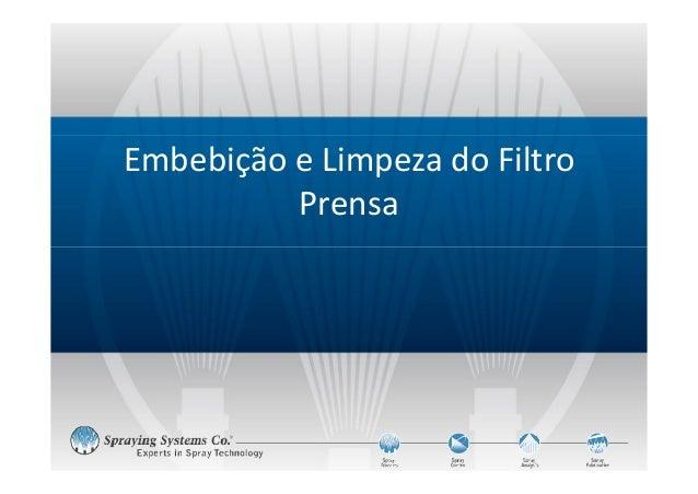 Embebição e Limpeza do Filtro Prensa