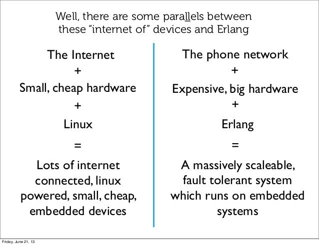 Small, cheap hardwareLinux=Lots of internetconnected, linuxpowered, small, cheap,embedded devices+Expensive, big hardwareE...
