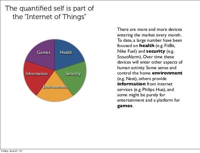 """GamesInformationEnvironmentSecurityHealthThe quantified self is part ofthe """"Internet of Things""""There are more and more devi..."""