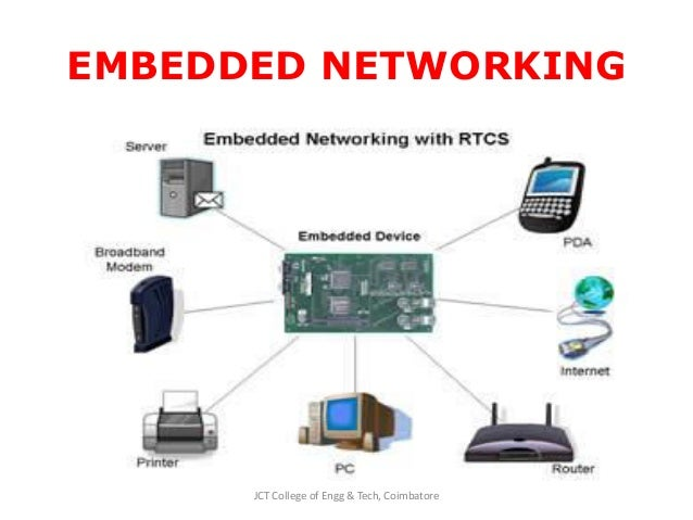 Embedded System Networking