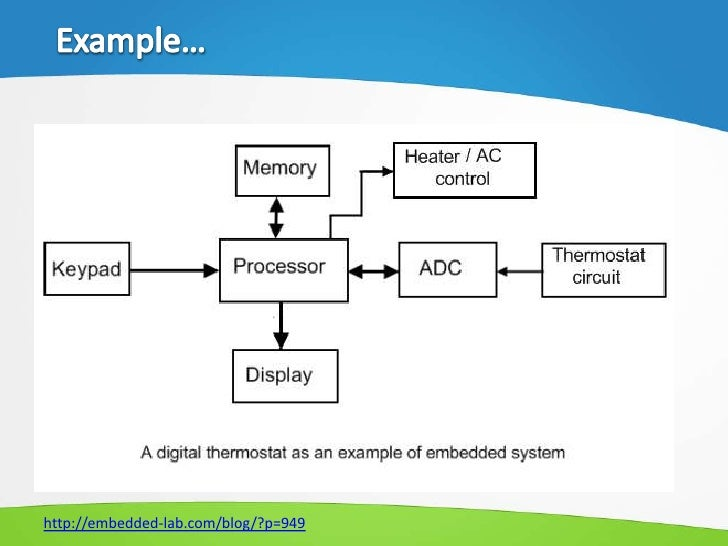 embedded-systems-for-beginners