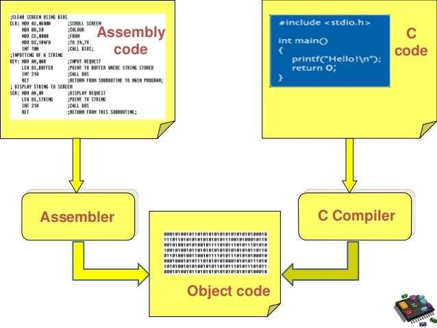 How To Write Assembly Code In C