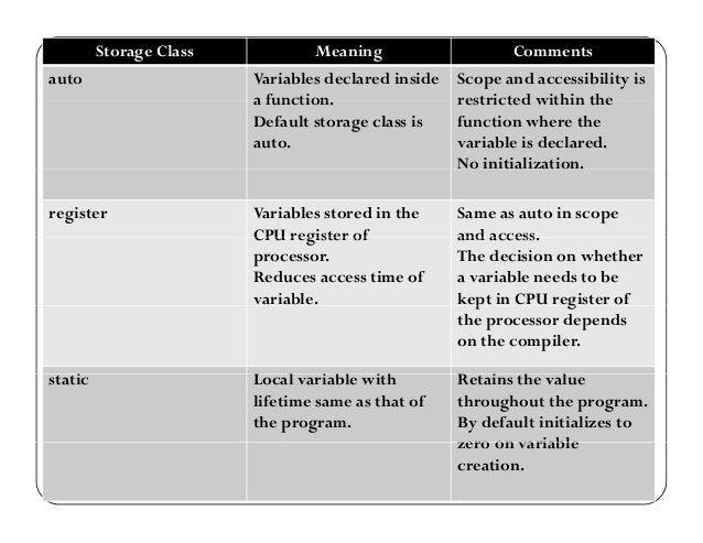 essay structure in english zamzam