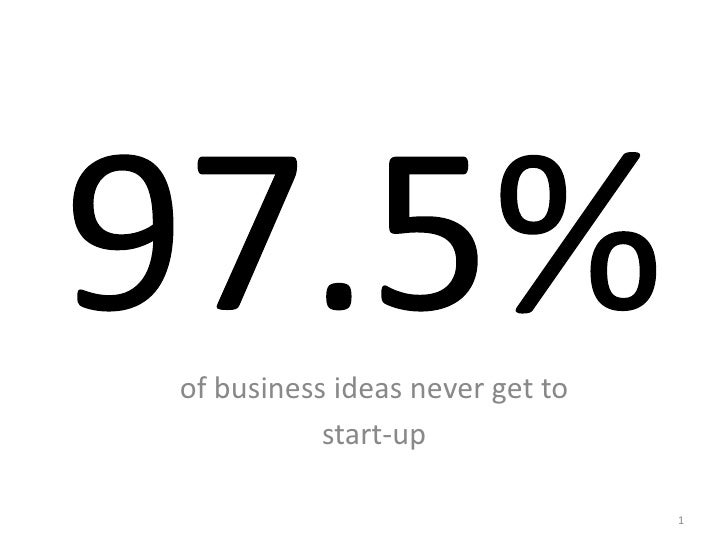 97.5%<br />of business ideas never get to <br />start-up<br />1<br />