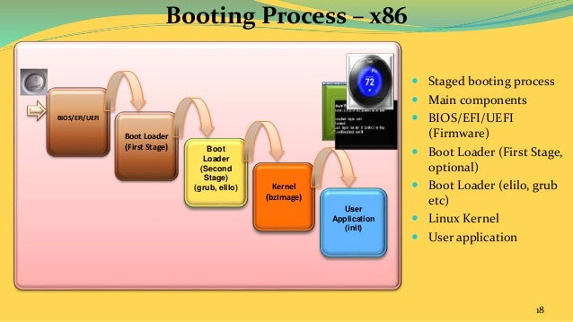 introduction to embedded systems shibu k v pdf download