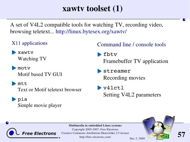 Embedded Linux Multimedia